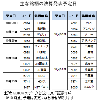 東日本 株価 jr